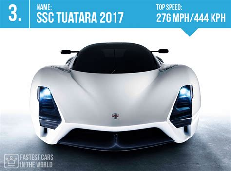 in the world 2017 fastest cars in the world 2017 top speed alux