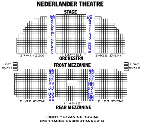 broadway london   broadway seating charts  plans
