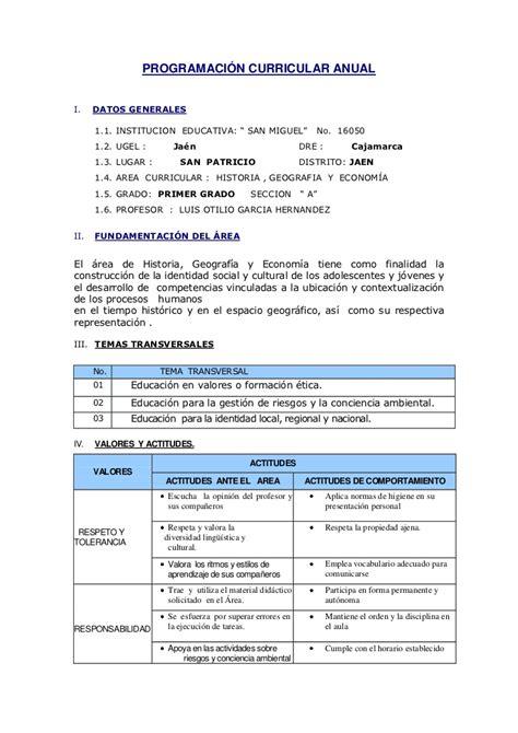 modelo desarrollado de programacin anual con las rutas programacion anual 2011