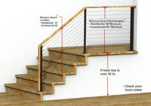 Banister Railing Height Railing Building Codes Keuka Studios Learning Center