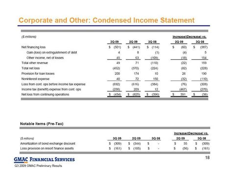 Tax Credit Form Other Income Any Other Income Family Feud