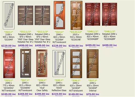 All About Doors by Index Www Doorland Biz
