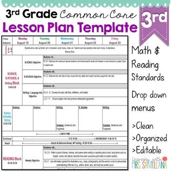 third grade common core lesson plan template by math tech
