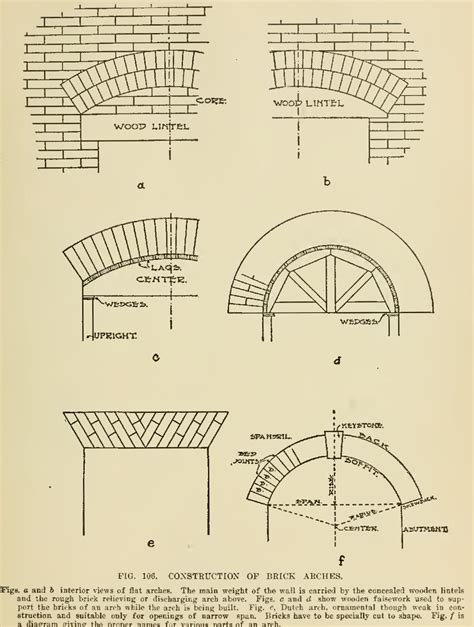 Small Spanish House Plans brick fireplaces arch and arches