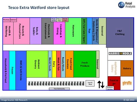 Design A Warehouse Floor Plan by Tesco Extra Watford Uk Igd S Guide To Tesco S