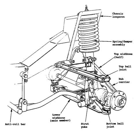 steering suspension diagram diagram car front end autos weblog