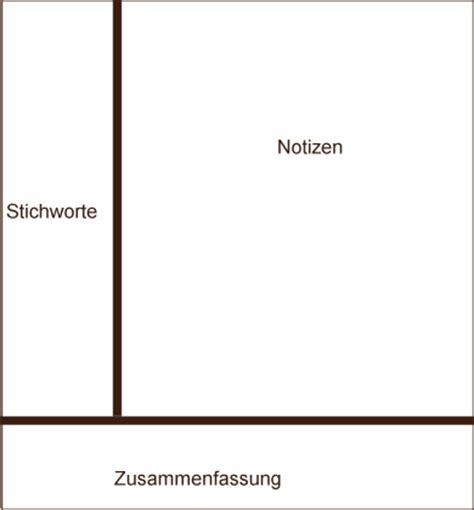 Word Vorlage Notizbuch Putzplan F 252 R Die Ganze Familie Mit Platz F 252 R Notizen Resolution 400x564 Px Size Unknown