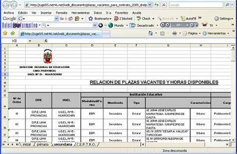 plazas para contrata docente ugel 15 sute huarochir 205 relaci 211 n de plazas vacantes en la ugel 15