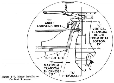 how long does the missouri boating test take how to measure transom height for outboard motor boat