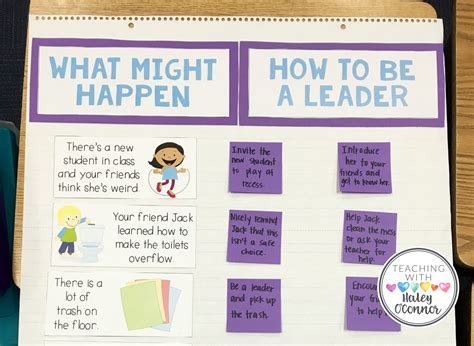 Fostering Your Child To Be A Great Leader In Crisis Teaching Leadership In The Classroom Teaching With