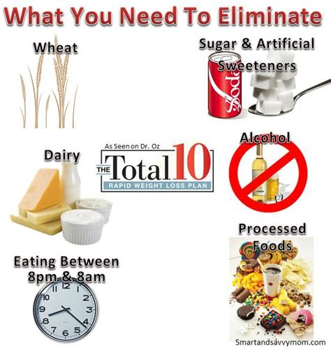 Total 10 Rapid Weight Loss Plan Detox Bath by Best 25 Dr Oz Weight Loss Ideas On Weight