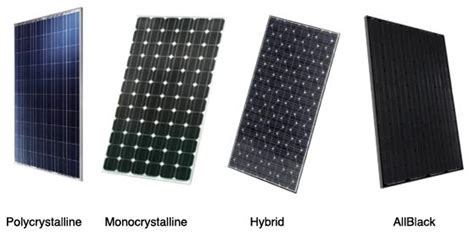 types of solar panels for homes types of solar panel ankur dwivedi linkedin