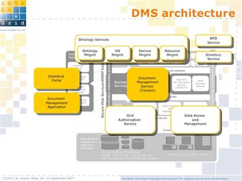 design document management system semantic document management system for engineering on