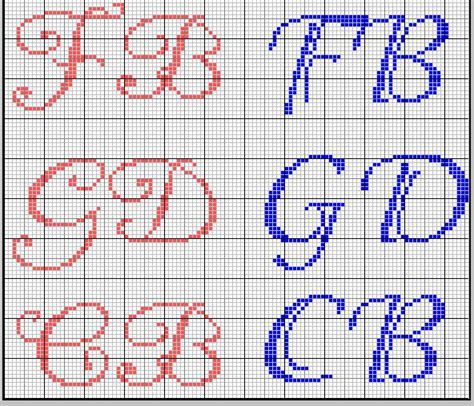 schemi di lettere a punto croce bomboniere uncinetto battesimo lettere in punto croce