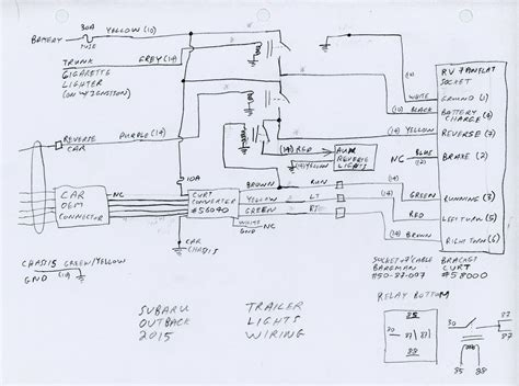 subaru outback trailer wiring diagram wiring diagram