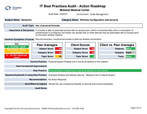 network security report template audit sle report