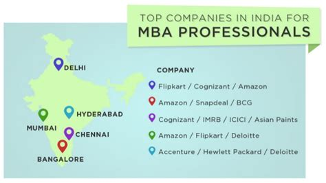 Professional Mba In India by 5 Best Cities For Mba Professionals In India