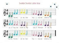 leer libro de texto twinkle twinkle little star spanish edition gratis para descargar clases de piano para ni 241 os en las rozas majadahonda y torrelodones