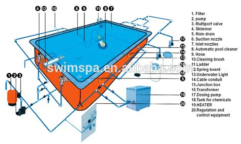 Astralpool 00325 Wall Conduit 1 5 pool tile cleaning equipment made in china swimming pool