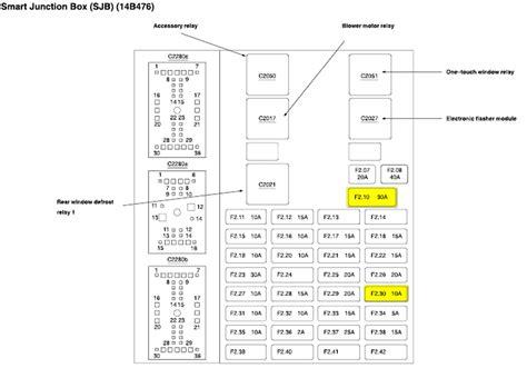 2005 ford taurus fuse box diagram 2005 ford taurus fuse box autos weblog
