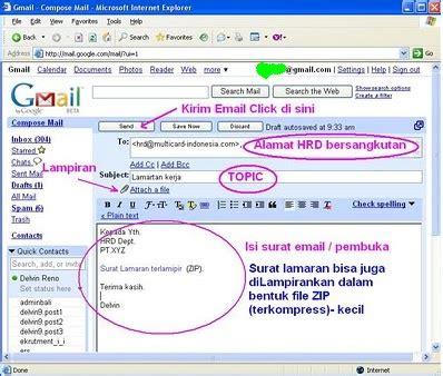 Apakah Di Lop Lamaran Kerja Ditulis by Myinfo Cara Menulis Lamaran Kerja Lewat Email