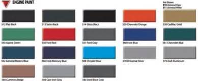 engine paint colors aervoe 560 ford blue engine paint