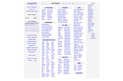 craigslist html templates lovely craigslist car ad template images resume ideas
