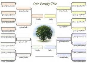 Free family trees to record 3 generations of our family