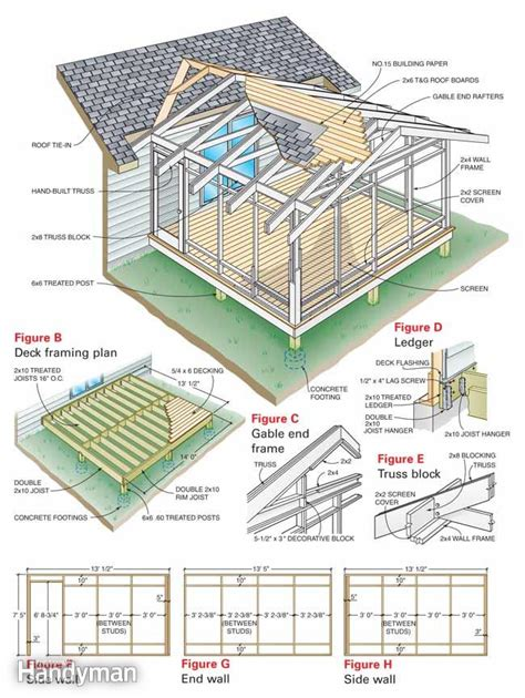 porch blueprints screen porch construction the family handyman