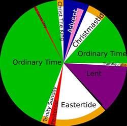 liturgical calendar template lutheran liturgical calendar 2016 printable calendar