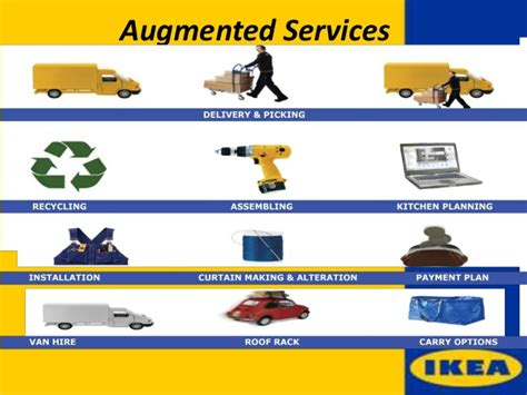 ikea services ikea marketing management presentation