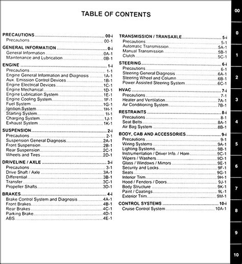 auto repair manual free download 2005 suzuki aerio parental controls service manual pdf 2005 suzuki aerio repair manual search find used 2005 suzuki aerio sx