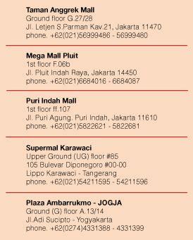 Potong Chandra Gupta Chandra Gupta Hair Salon Jakarta Mall Puri