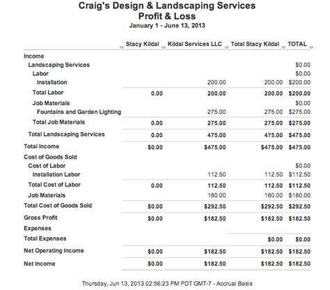 p l report template costing in quickbooks sub customer method