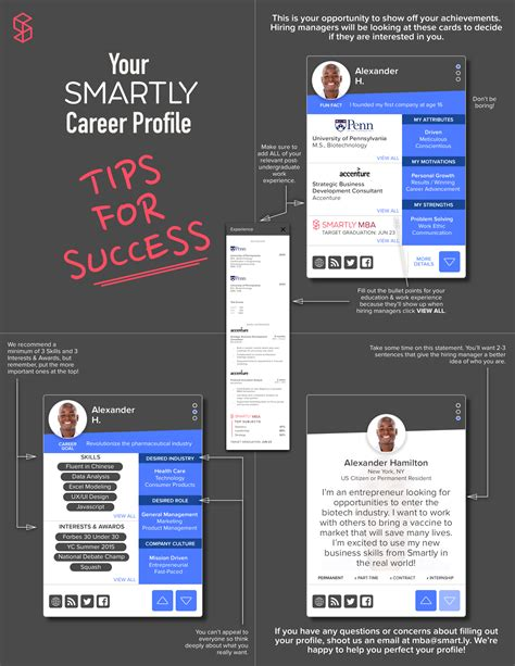 Smartly Mba by How To Smartly Archives The Smartly