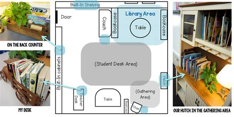 different sections of library how i arrange my classroom library part one in the