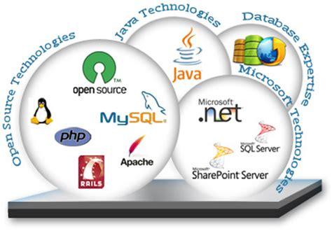 application design course nugi technologies training