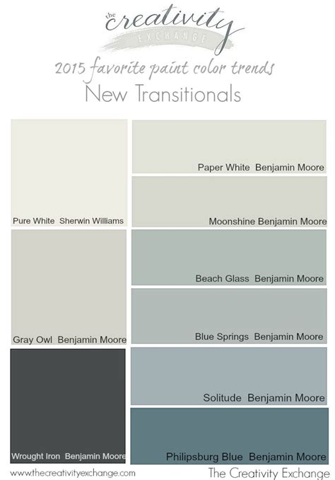 readers favorite paint colors tested and loved by many these colors work in a variety