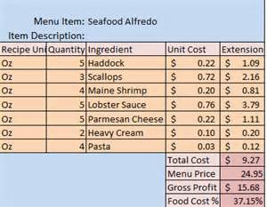 Food Cost Spreadsheet Free Potatoepete S Posts Social Media Connected Maine