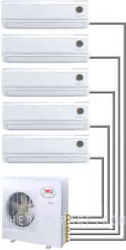 pioneer mini split wiring diagram pioneer get free image about wiring diagram