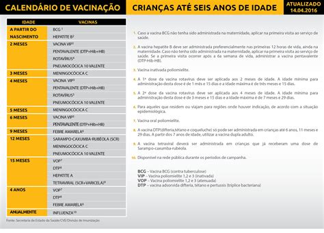 calwndario de vacina portal da prefeitura da cidade de s 227 o paulo