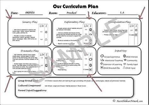 Childcare Curriculum Plan Experiences And Equipments Eylf Pinterest Curriculum Lesson Plan Template For Child Care