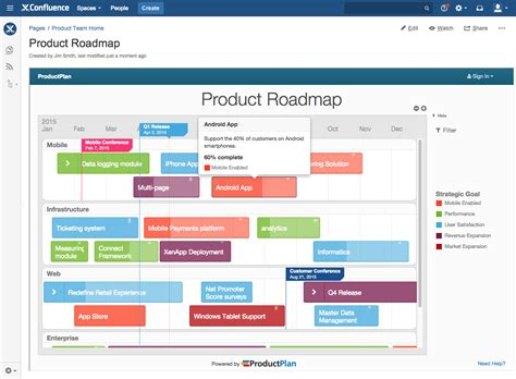 process road map productplan for confluence atlassian marketplace