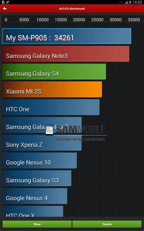 best tablet benchmark samsung galaxy note 12 2 pro spezifikationen benchmarks