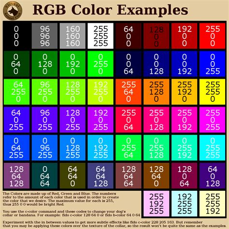rgba color codes sle rgb color chart letsridenow