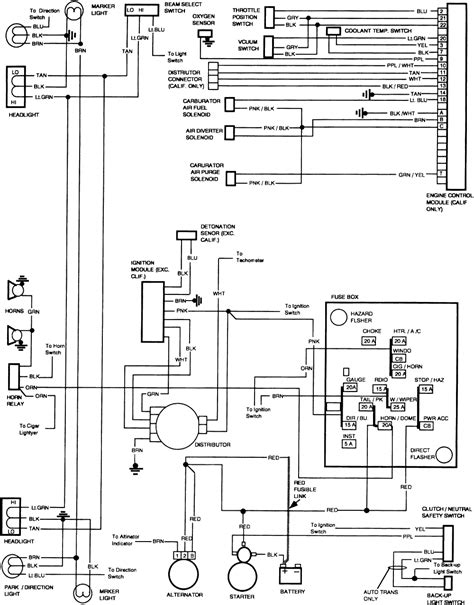 to 84 chevy truck wiring diagram wiring diagram