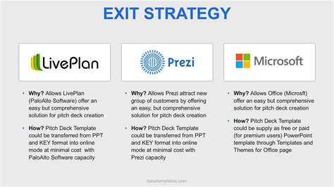 business exit strategy template the building blocks of successful pitch deck basetemplates