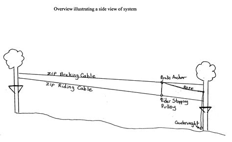 Zip Line Brake System Patent Us20090049946 Ricky Braking System For Zipline