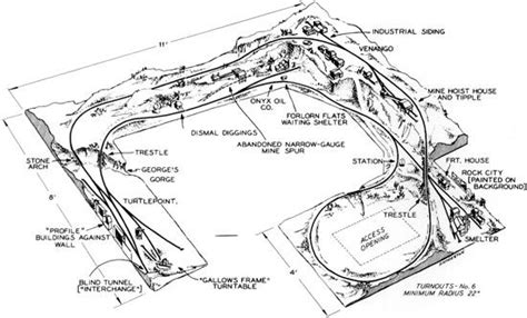 free ho layout plans free ho layout plans track design edited by hal carstens