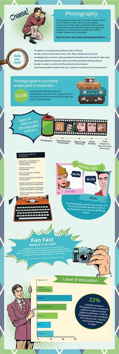 Photographer Career Information by Your Career In Photography Infographic Photography Career Infographic List